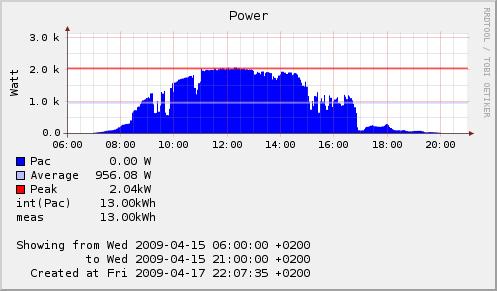 sm_power20090415